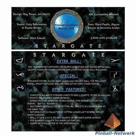 Stargate Custom Cards