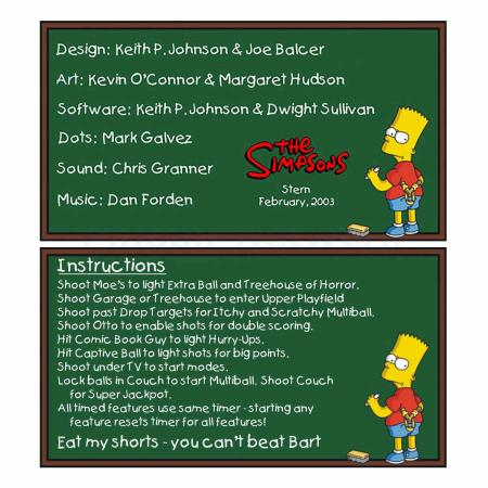 The Simpsons Pinball Party Custom Cards