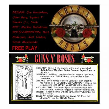 Guns N´ Roses Data East Custom Cards, Design 1