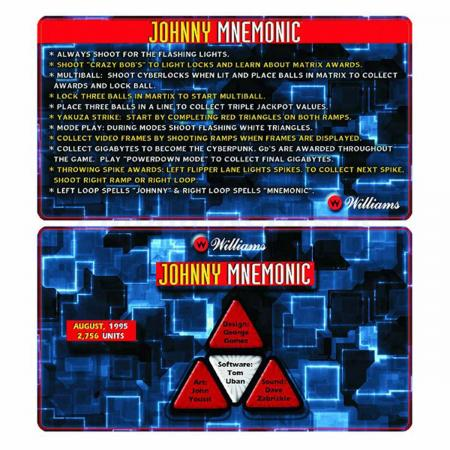 Johnny Mnemonic Custom Cards