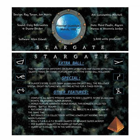 Stargate Custom Cards
